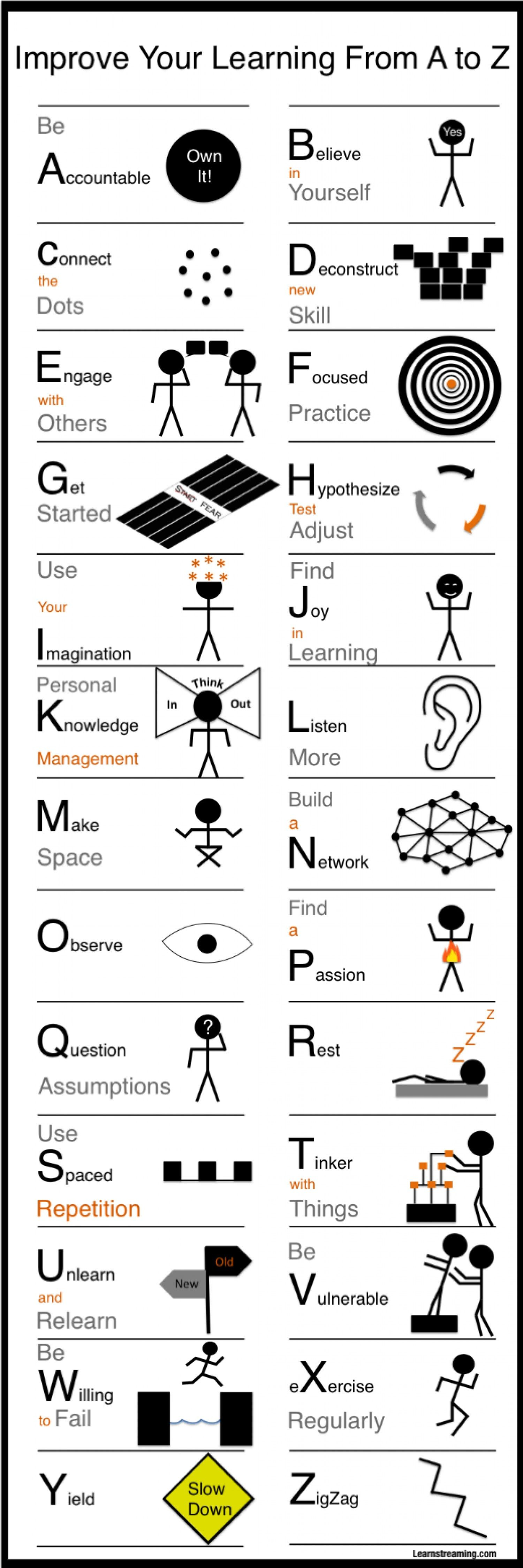 Improve Your Learning From A to Z Infographic   Info. Boards   Pinterest