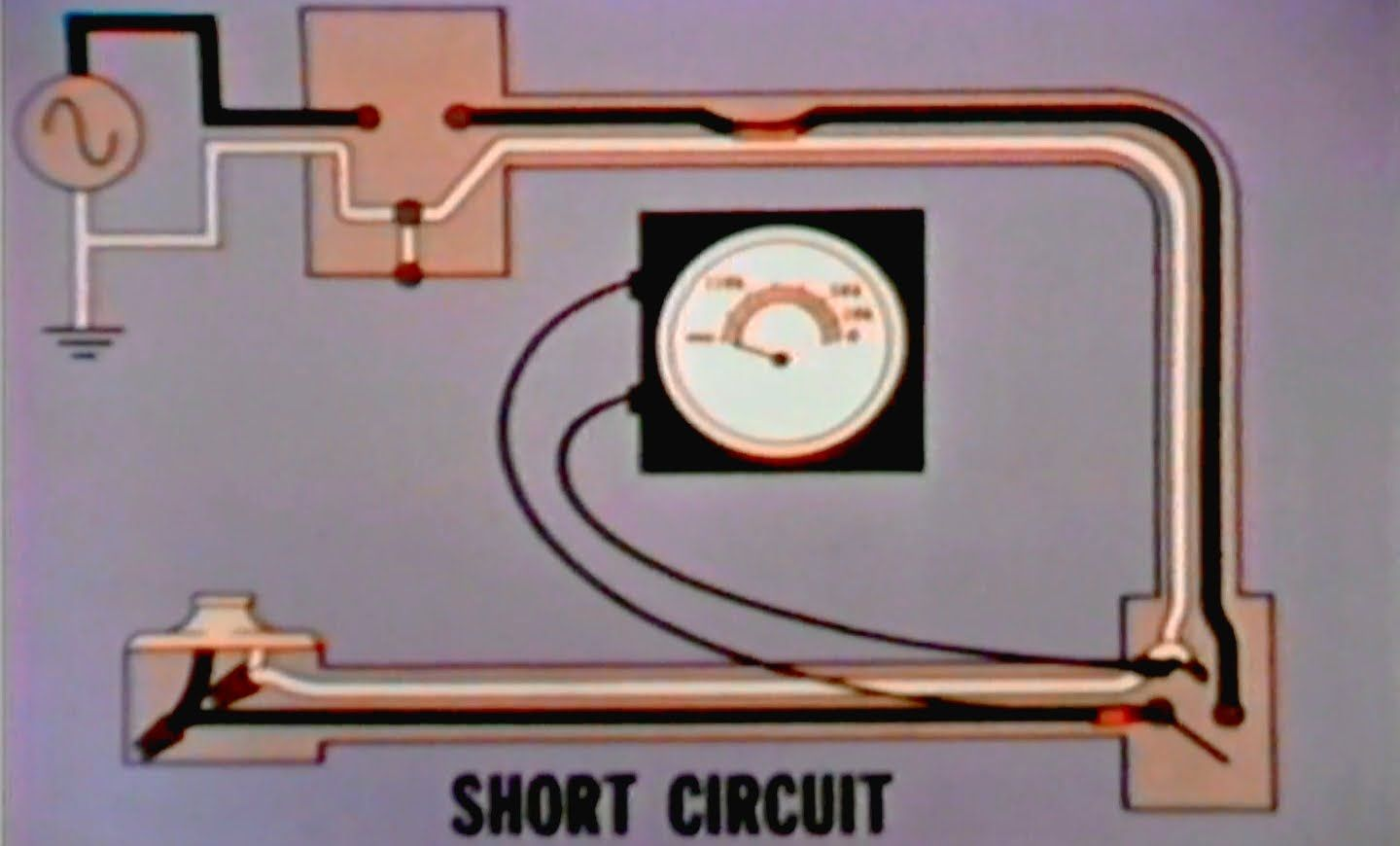 Basic Electrical Repair Troubleshooting Electric Circuits 1968 Us Wiring Youtube Air Force Training Film Https