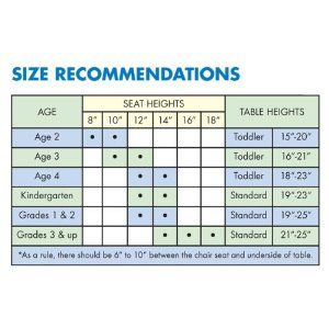 Height Recommendations Activity Table Preschool Tables Daycare Furniture