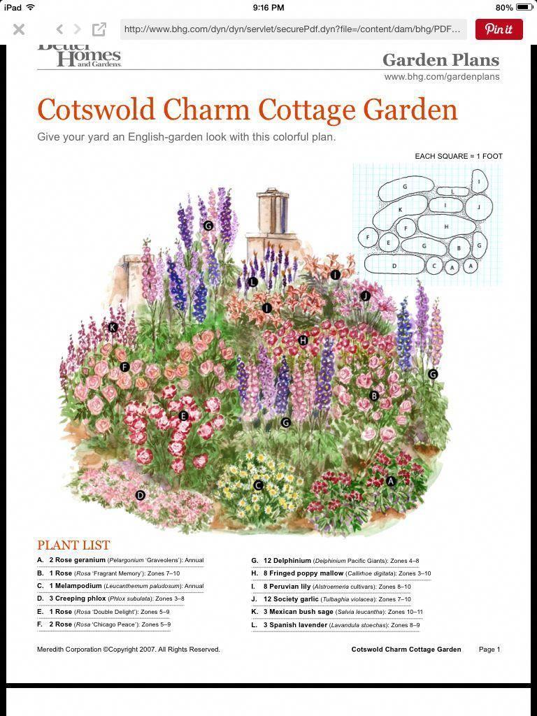 Perennial layout #Gardenplanningideas # ...