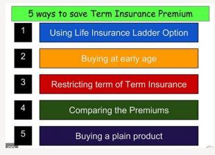 Read About Everything You Need To Know About Non Medical Life Insurance In  Canada And For