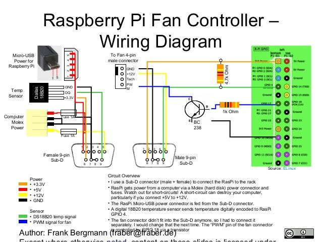 raspberry pi fan controller wiring diagram to fan 4 pin connector 2 gnd 12v 1 dallas