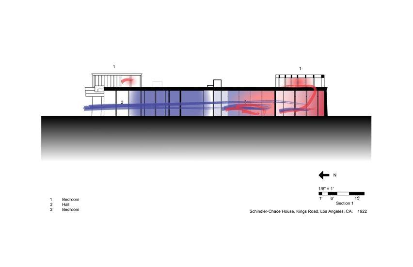 schindler diagram | schindler house | pinterest | diagram