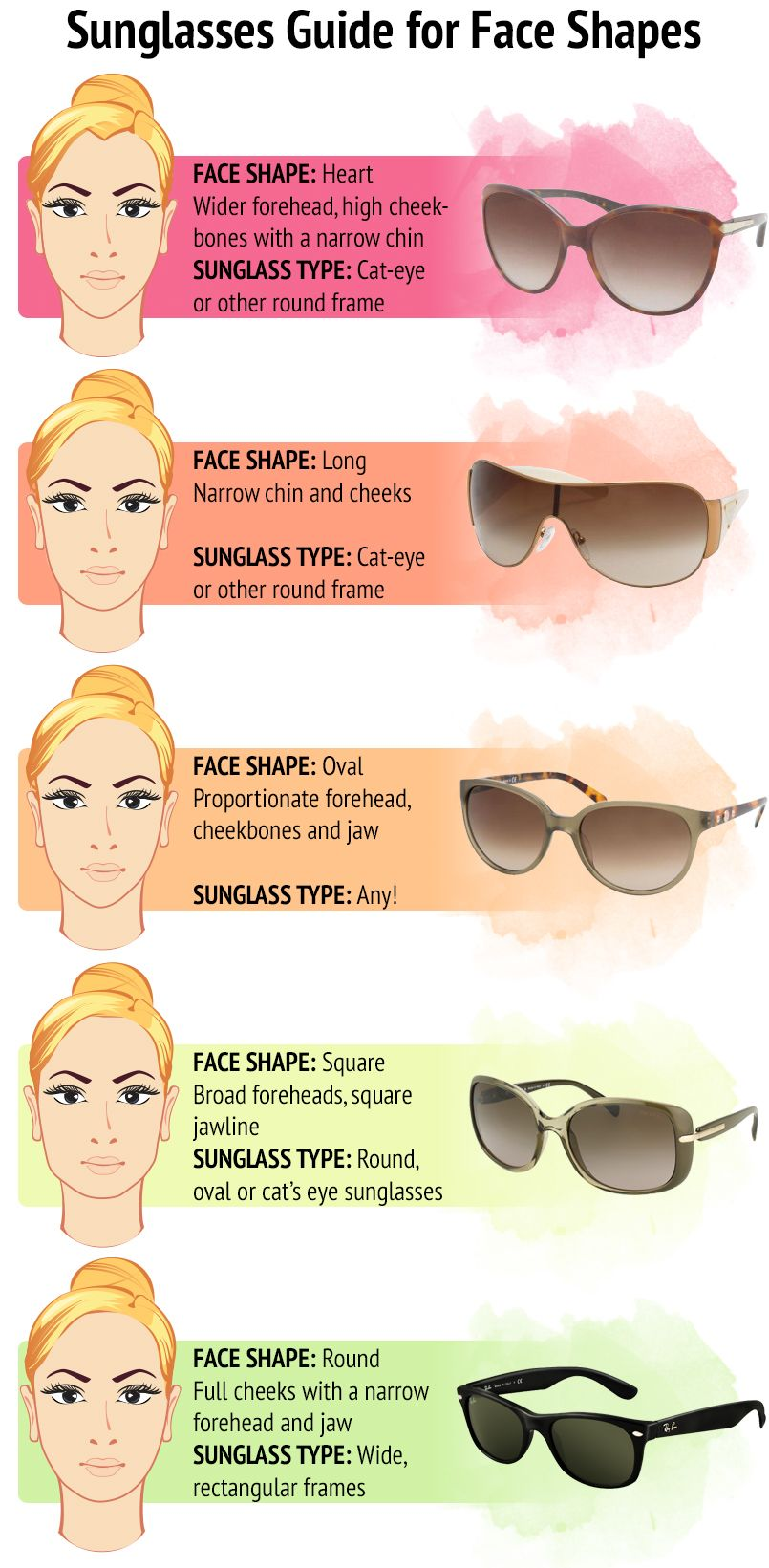 Sunglasses Guide Face Shapes #Infographics