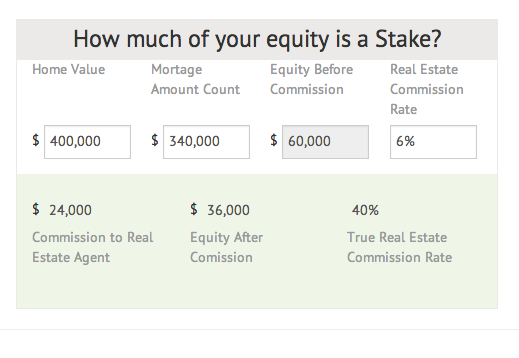 real estate sales commission calculator