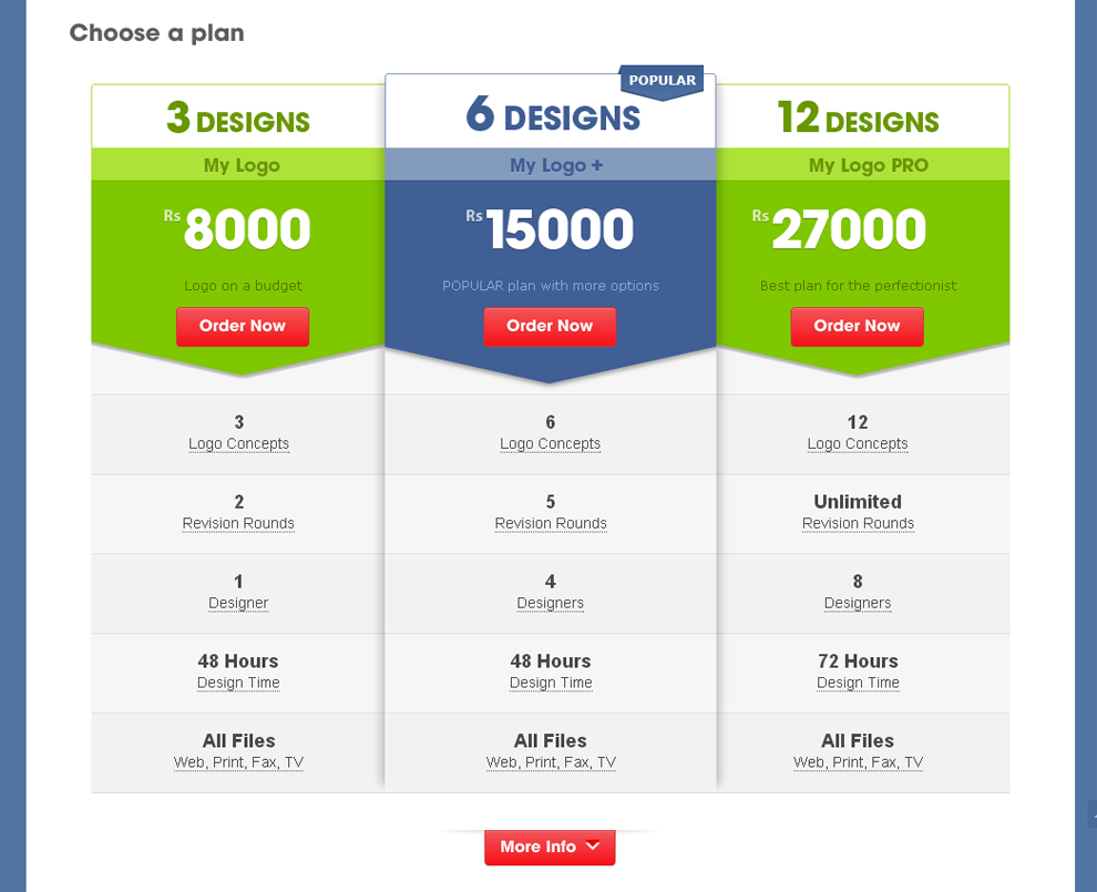 pricing table | UI Designpatterns | Pinterest | More Pricing table ...