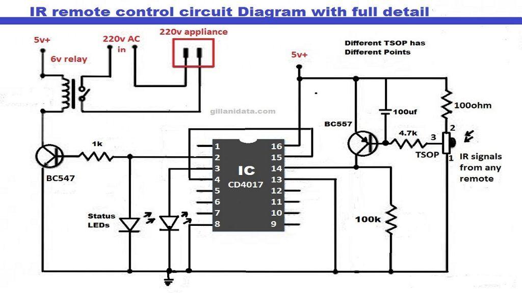 IR Remote control on off switch circuit   Gillanidata Com