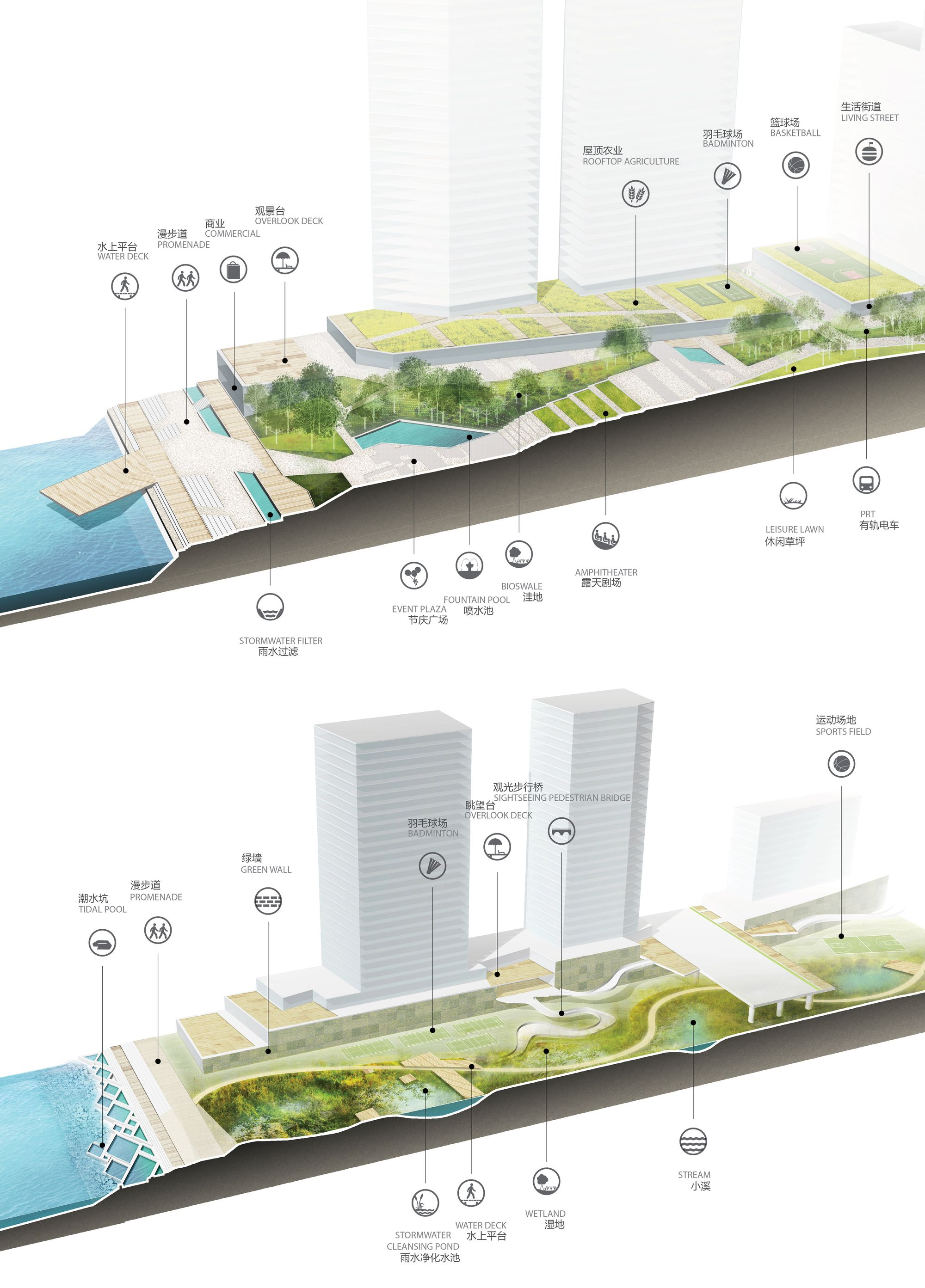 Forestcity16g 20002786 pixels architecture sasakis forest city master plan in iskandar malaysia stretches across 4 islandssection parallel line projection diagrams image courtesy of sasaki pooptronica Gallery