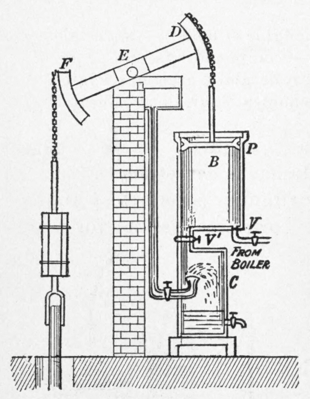 hight resolution of james watt steam engine google zoeken