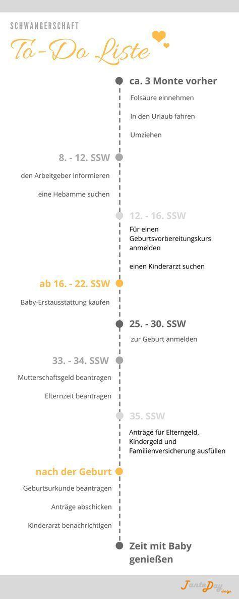 To Do Liste Schwangerschaft #4 – die wichtigsten Erledigungen nach der Geburt