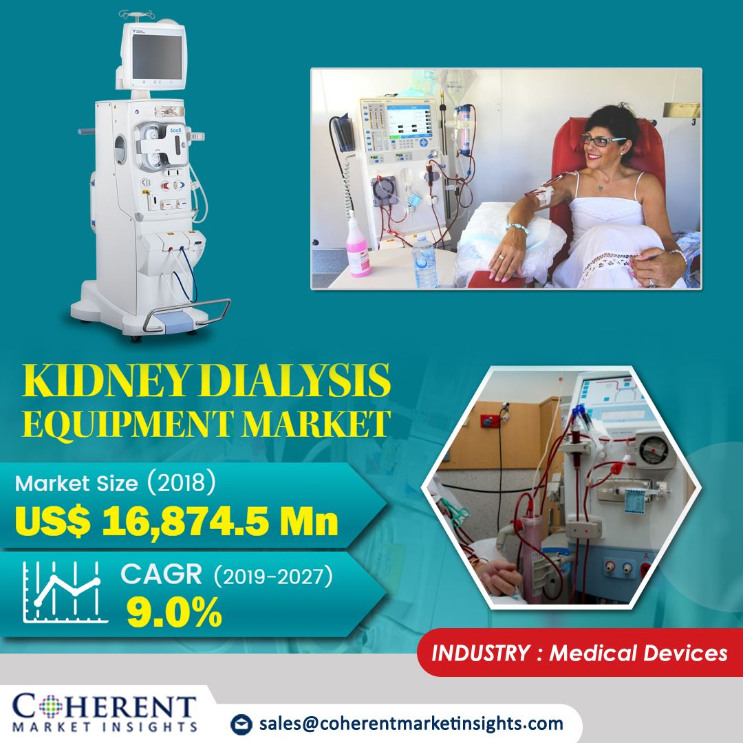 Kidney Dialysis Equipment Market in 2020 Kidney dialysis
