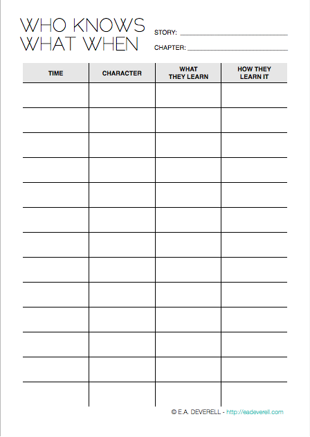 Who Knows What When (Writing Worksheet Wednesday) | Marketing ...