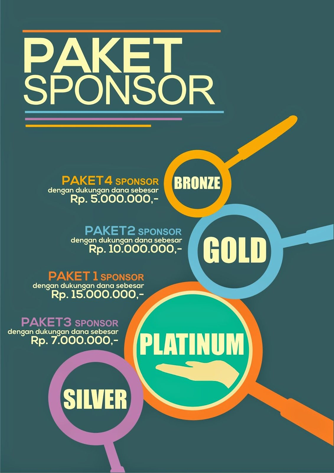 Sponsorship proposal design