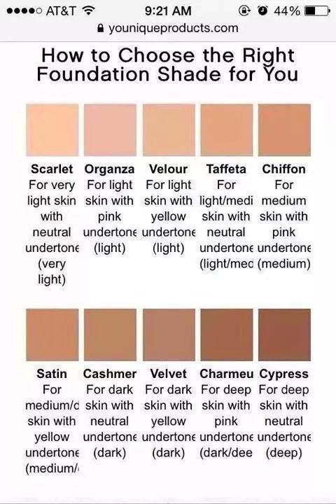 Not Sure What Shade To Pick Check Out This Colour Chart It Should Help You