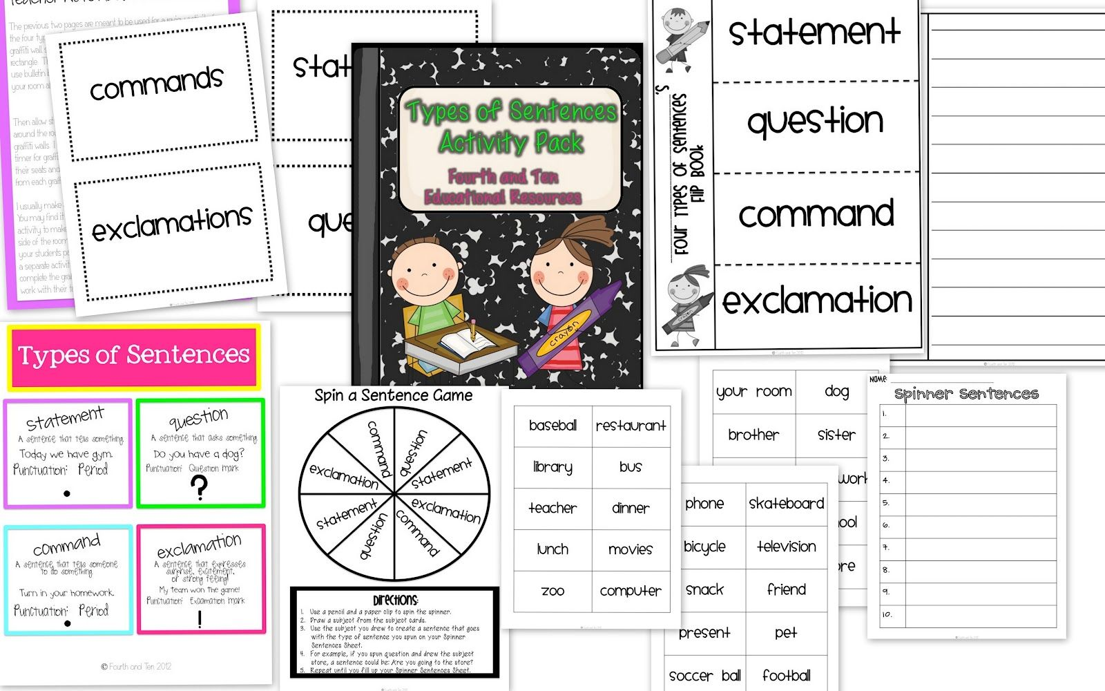 Types Of Sentences Activity Packet