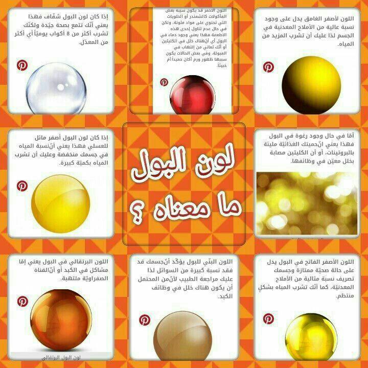 لون البول Fruit