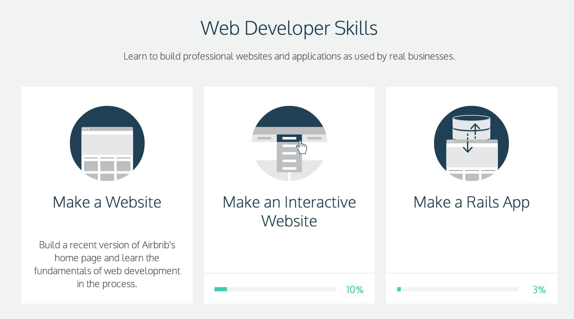 Best Screen Shot 2015 01 19 At 20 10 06 Png 1948 1082 Learn To Code Coding Professional Website