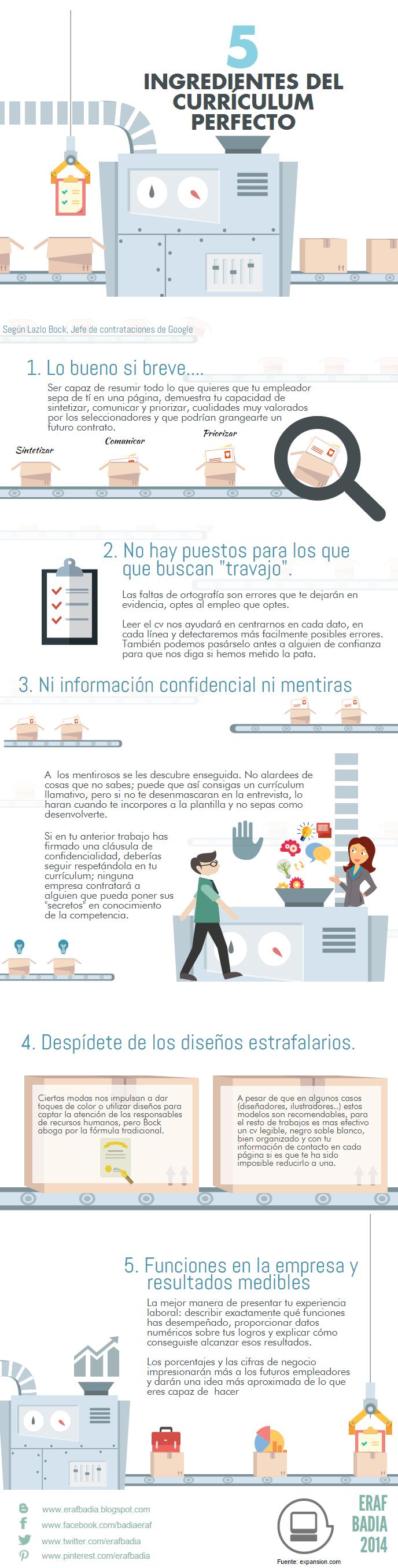 Los 5 ingredientes del Curriculum perfecto #infografia #infographic ...