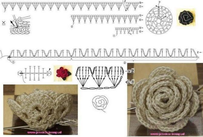 PATRÓN ROSA CROCHET | CROCHET | Pinterest | Crochet patrones ...