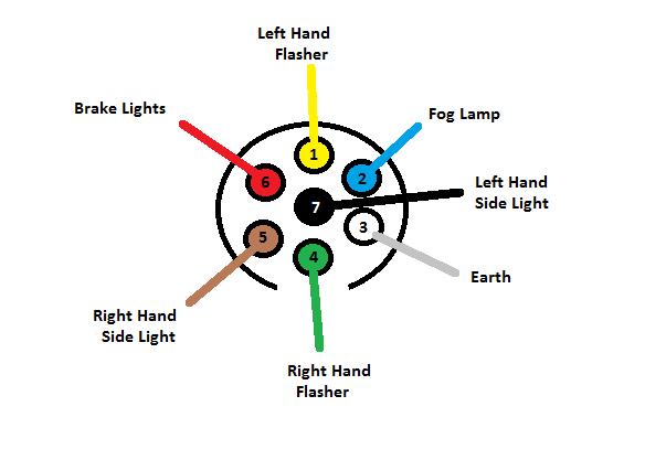 12N wiring diagram Diagram, Plugs, Trailer wiring diagram