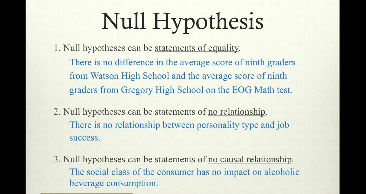Null Hypothesis Null Hypothesis Research Methods Hypothesis