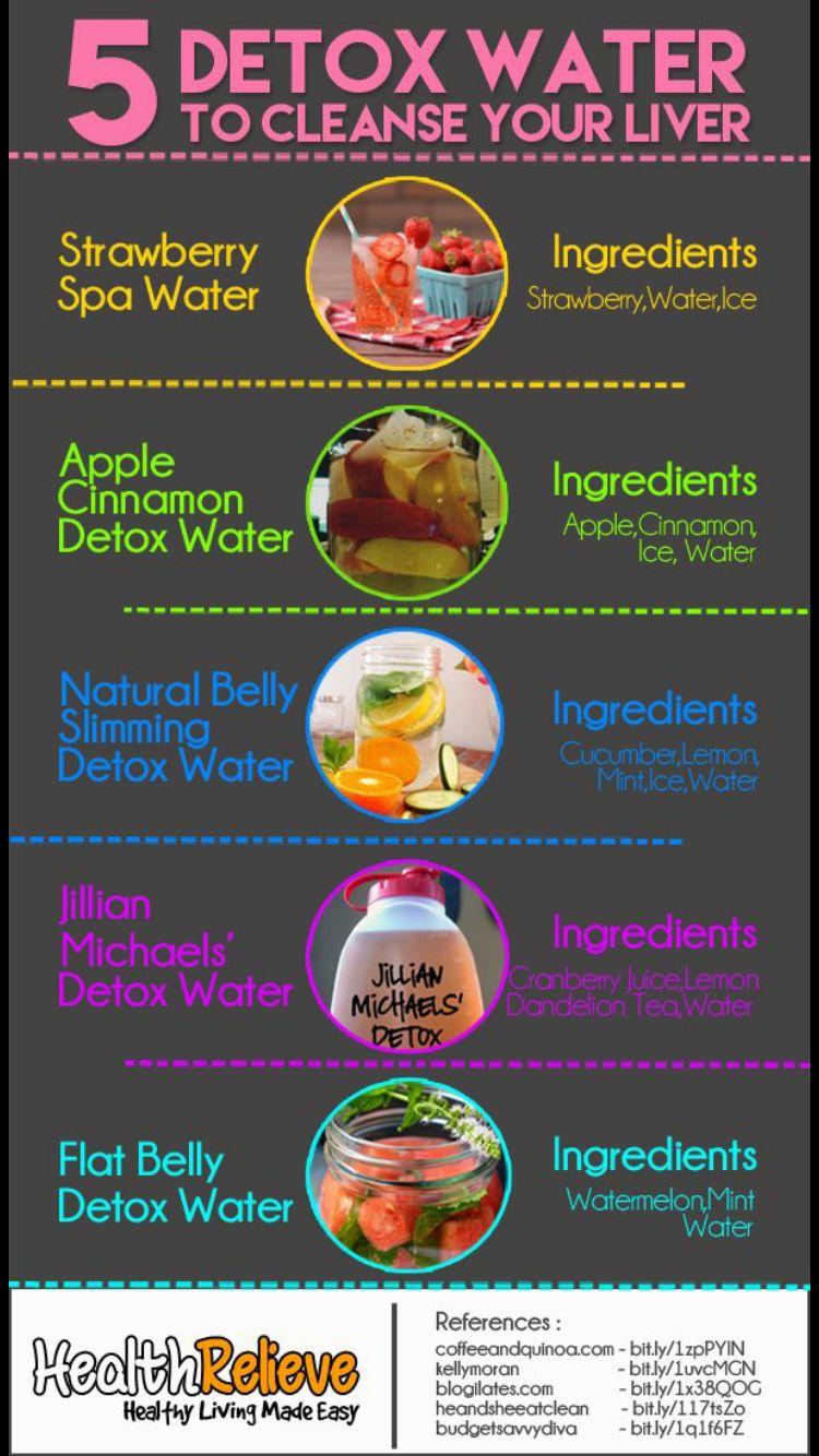 Water detox workouts pinterest homemade vegetables for Cocktail detox