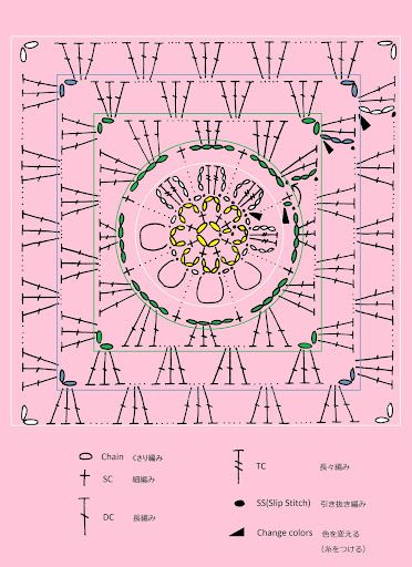 Granny square pattern - Hiromi Widerquist - Picasa Web Albums