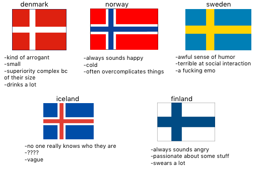 Useless Swedenfacts Finland Country Memes Hetalia Funny