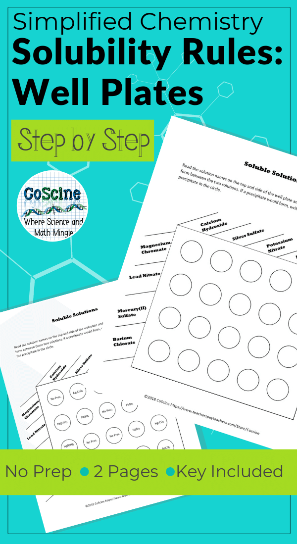 Solubility Rules Well Plates Chemistry worksheets, High