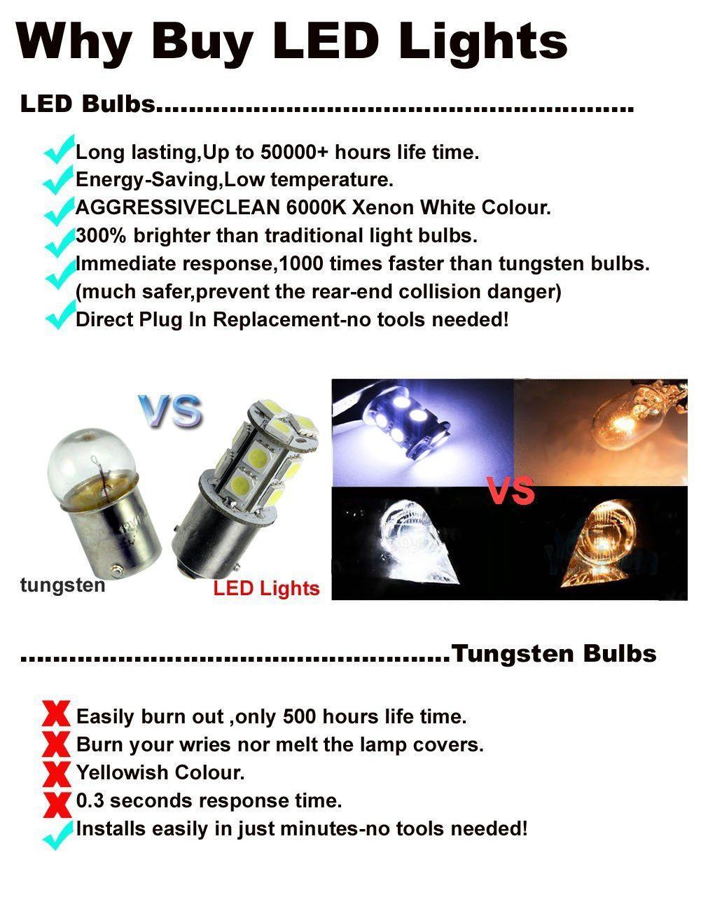 Long Lasting Light Bulbs Danger  sc 1 st  Pinterest & Long Lasting Light Bulbs Danger | http://johncow.us | Pinterest ...