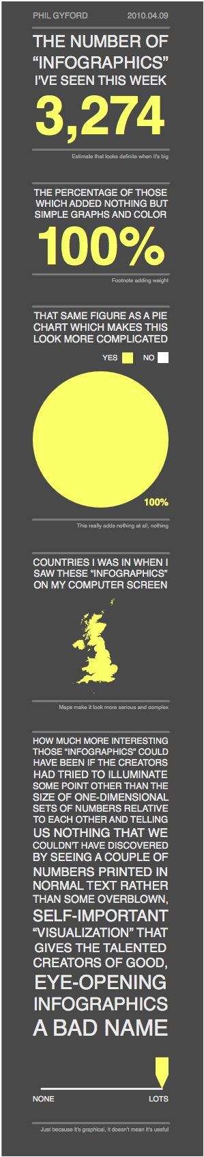 Infographics (yawn).