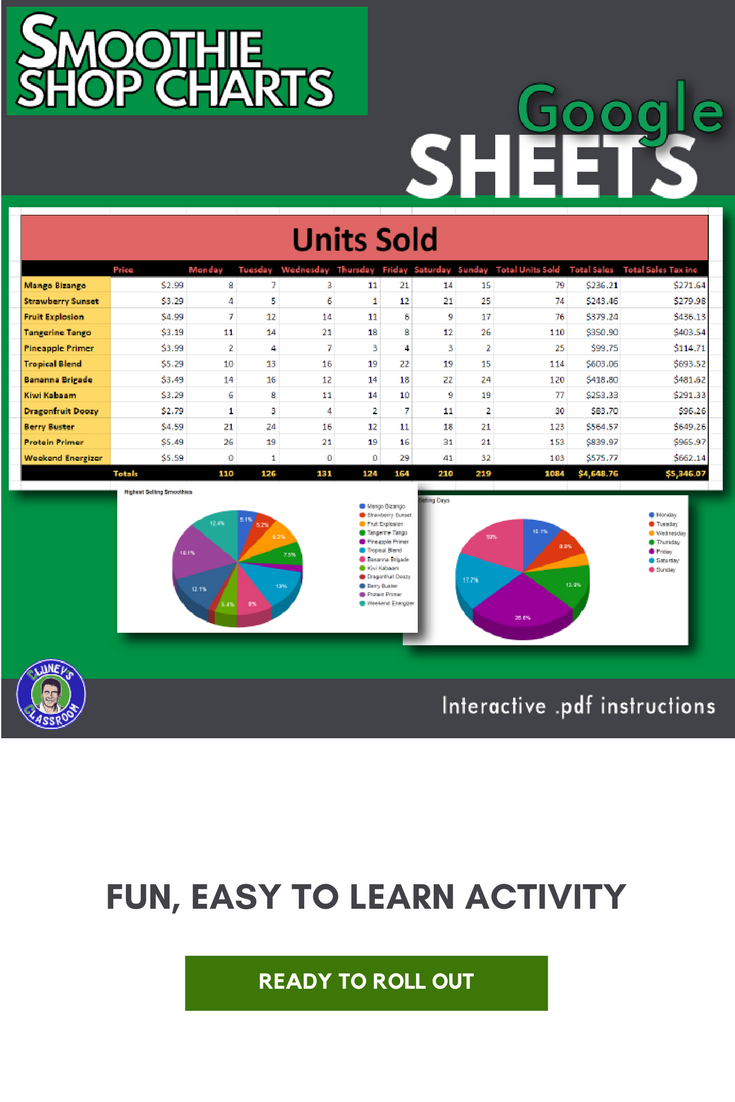 A Fictional Smoothie Store Is Used Here As The Basis For Teaching Students How To Create Pie Charts To Display Information Vi Google Sheets Lesson Plans Lesson