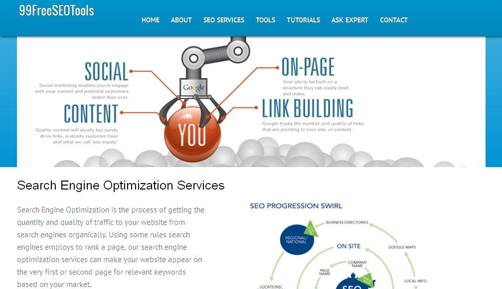 Search engine Optimization Company in chennai provides the g