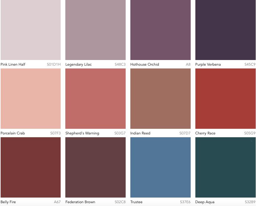 4 Color Trends 2019 Dulux Australia Color Trends Ss19 Dulux