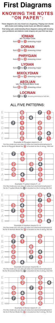 ESG MM_-04 | Bob\'s Guitar board | Pinterest | Gitarre, Musik und ...