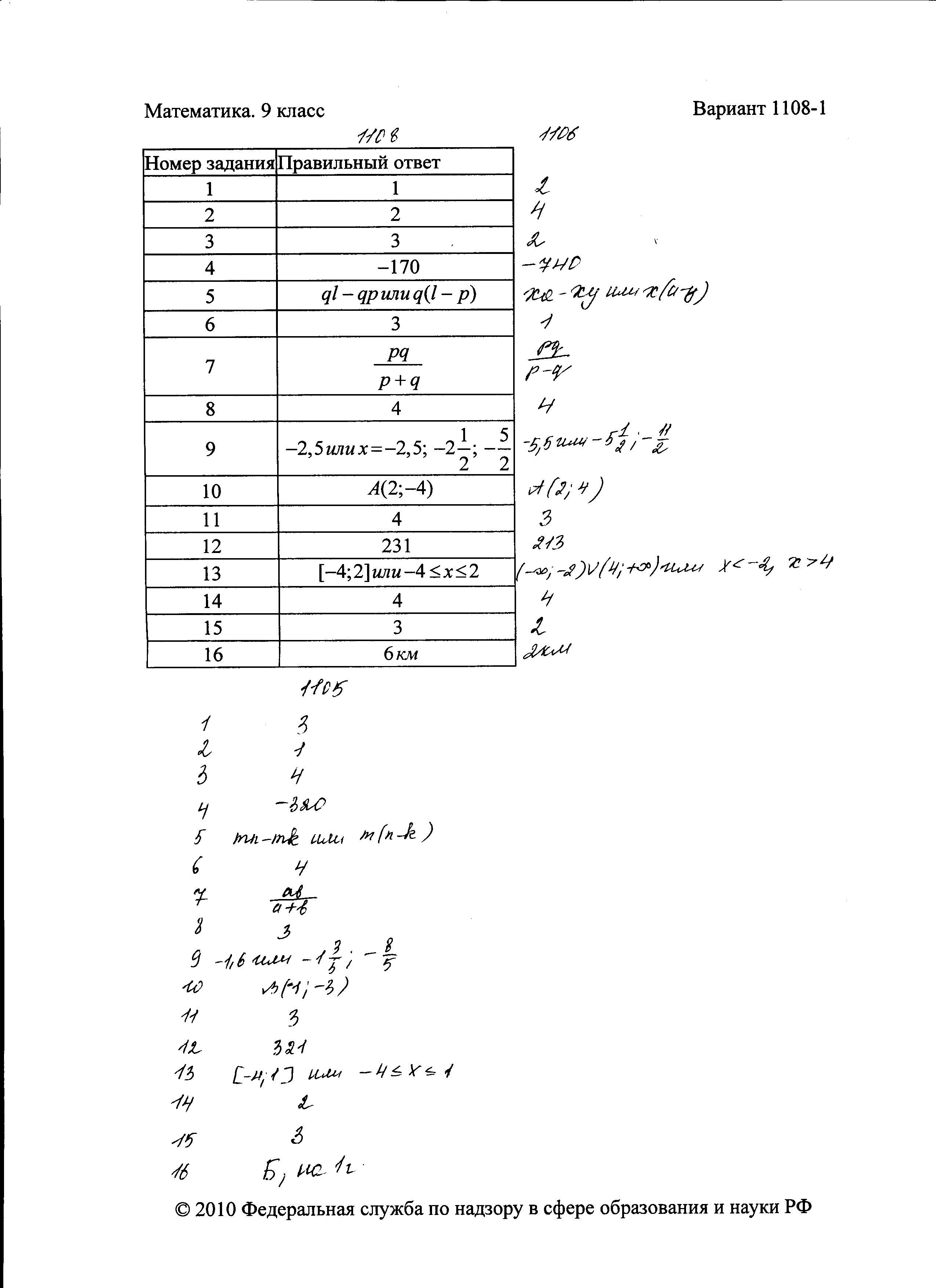 Ответы на печатную тетрадь 6 класса т.в.красильниковой