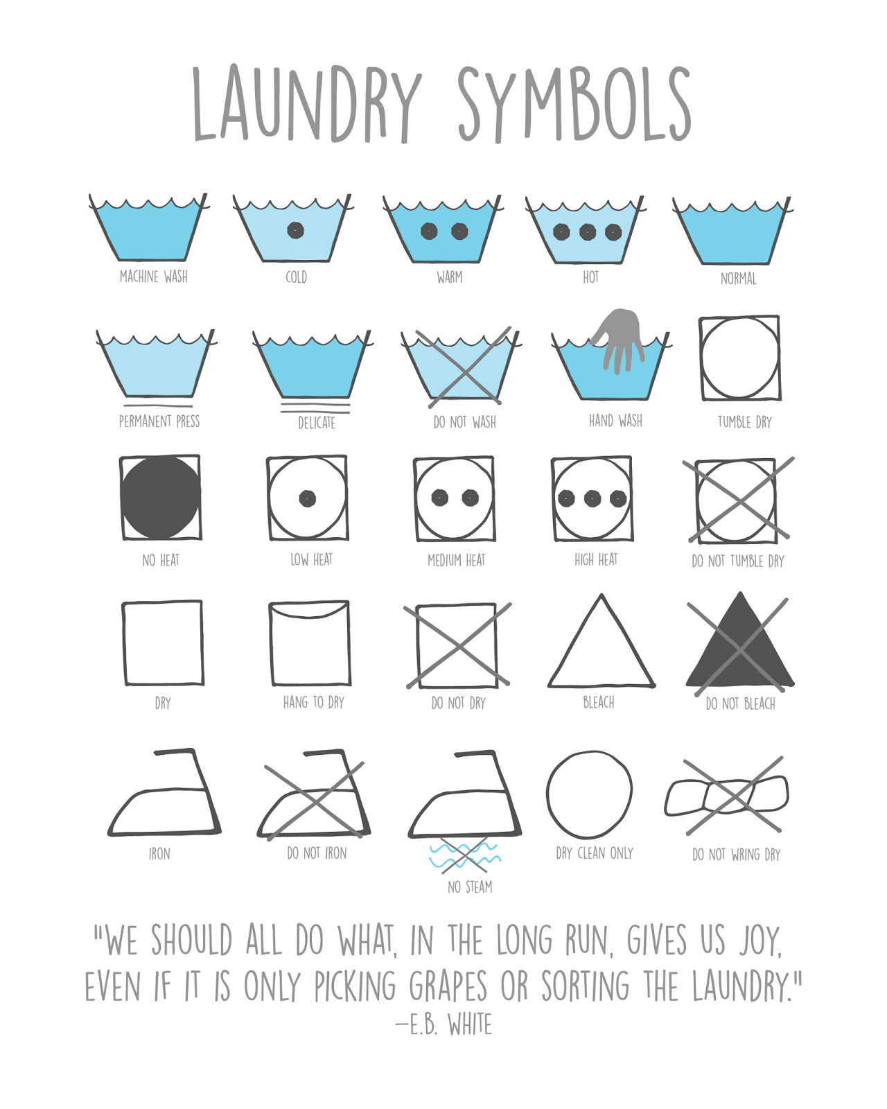 The Anderson Crew Laundry Symbols