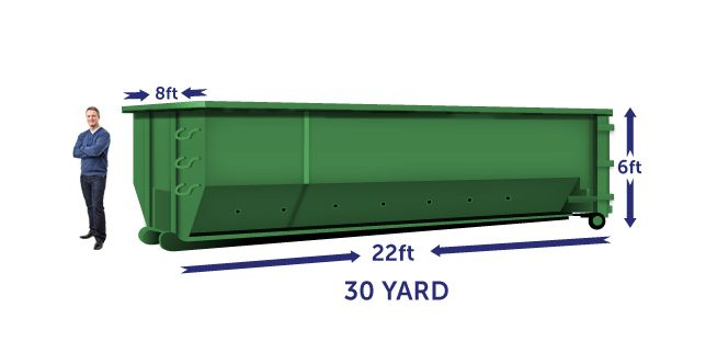 Dumpster Sizes 10 15 20 30 40 Yard Dumpsters For Rent Dumpster Sizes Freight Container Container Dimensions