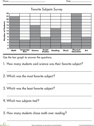 Graphing Survey Data Worksheet Education Com Graphing Worksheets 3rd Grade Math Worksheets Math Properties