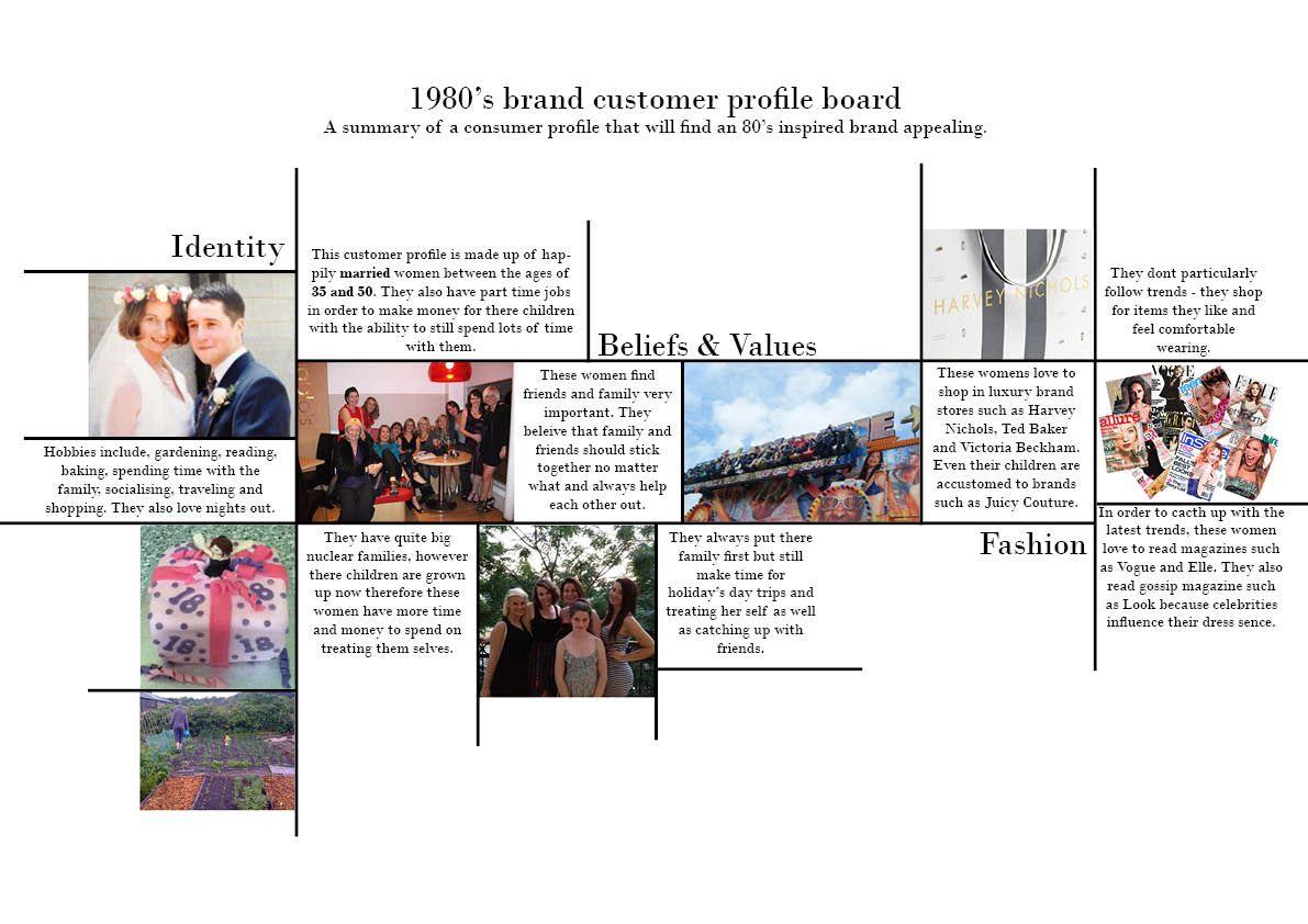 Ted Baker Customer Profile Board  Customer Profiles Fashion