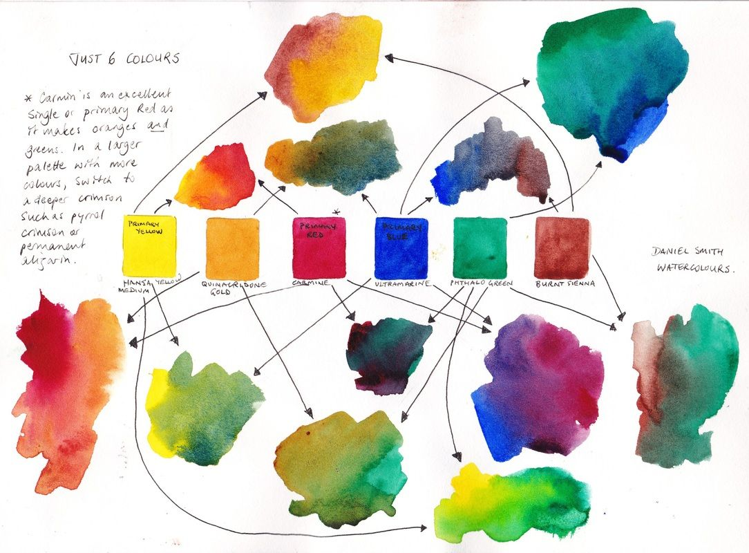 6 color palette watercolor painting pinterest watercolor