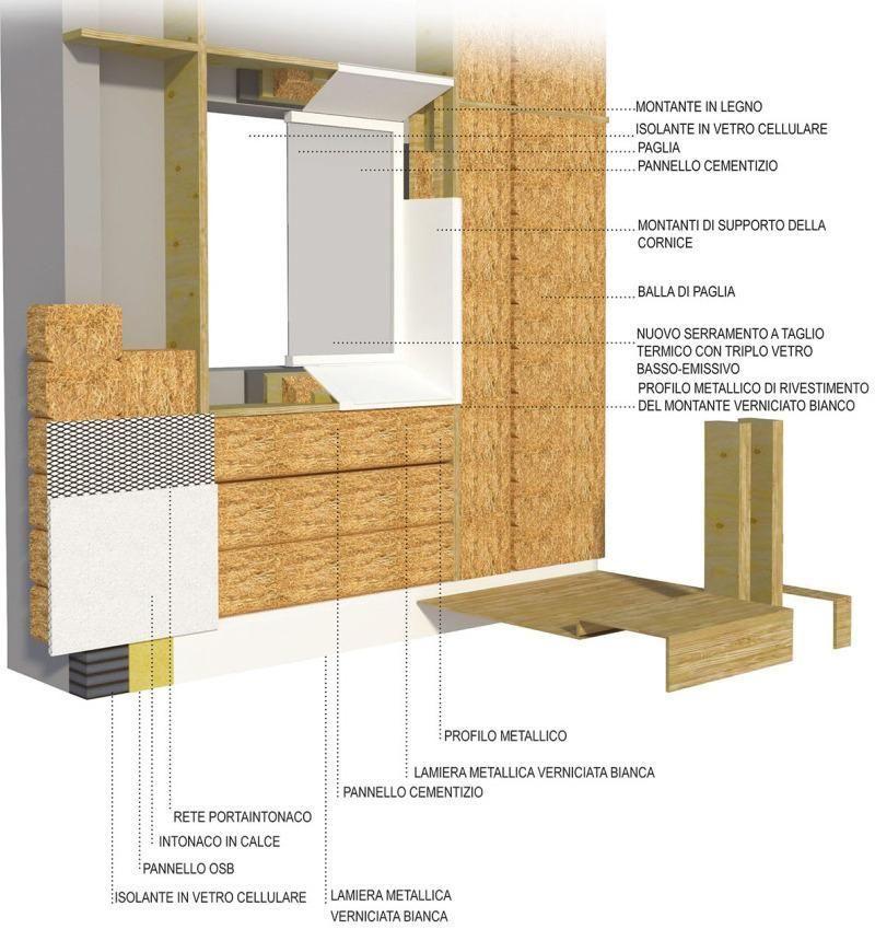 Case paglia dettagli costruttivi google search straw for Piani di casa di balle di paglia di struttura in legno