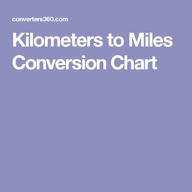 Kilometers To Miles Conversion Chart Diyfun Facts Pinterest