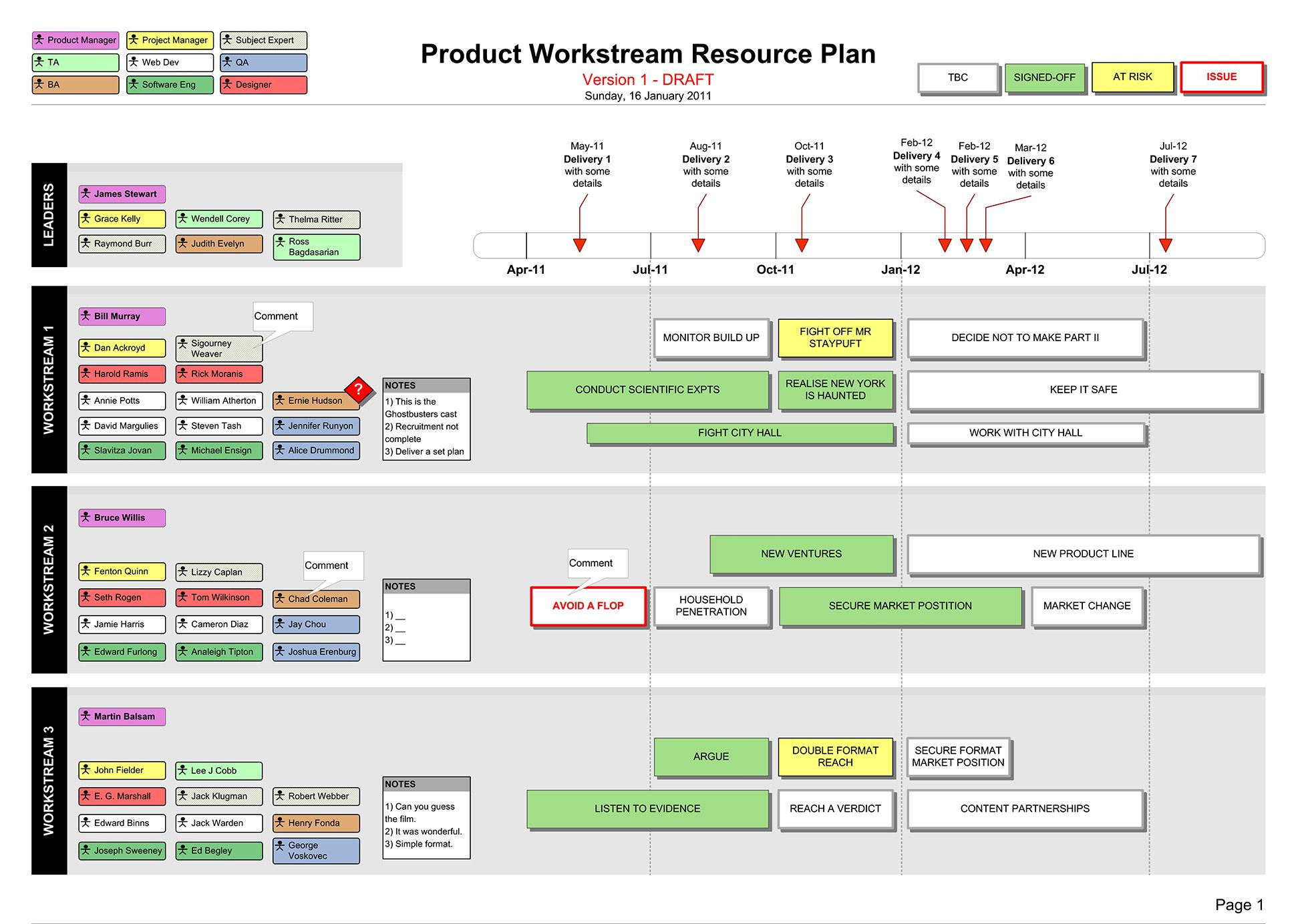 Resource Plan Visio With Resource Types  Names Template