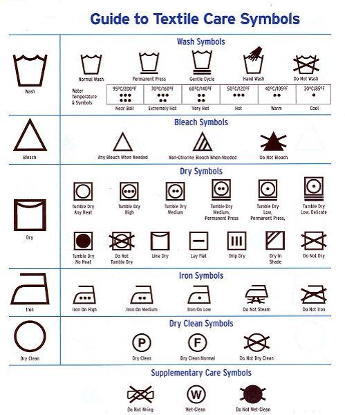 Wash Machine Symbols Good To Know Pinterest Laundry Cleaning
