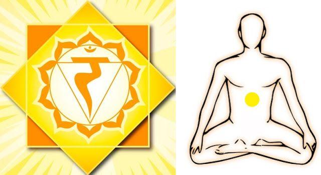 Chakra Plexo Solar Este Chakra Representa Nuestro Sol Nuestro Centro De Energías Aquí Absorbemos La Energía Del Sol Que Entre Otras Tiene La Función De Alim