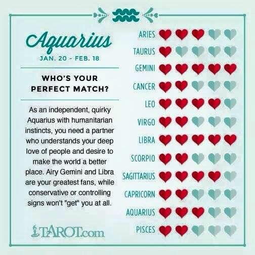Finding and Keeping the Aquarius Man