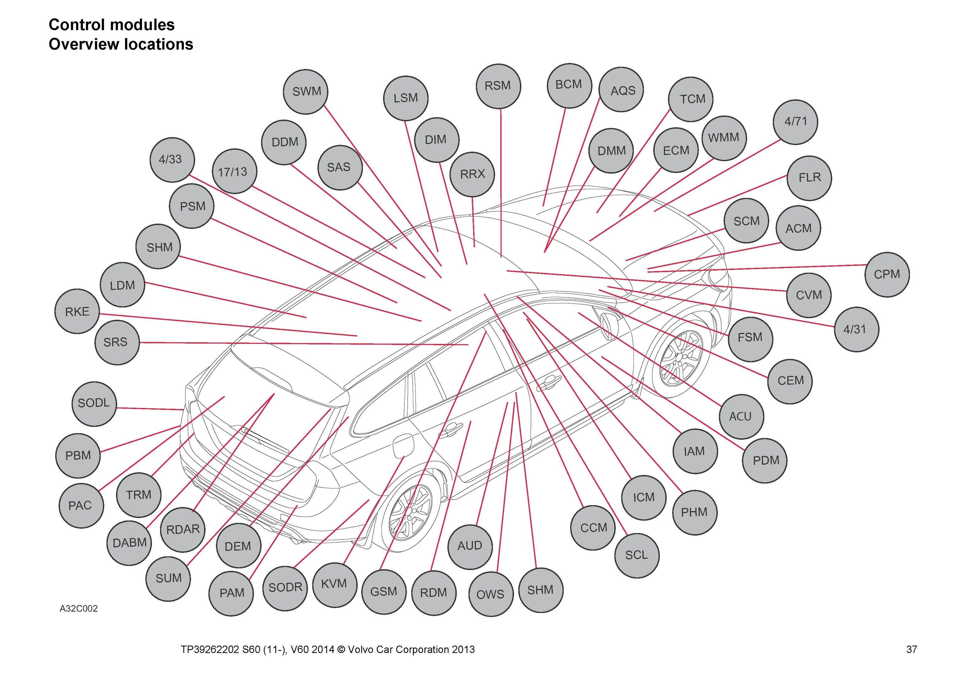 2014 volvo s60 v60 electrical wiring diagrams pdf  [ 3055 x 2160 Pixel ]