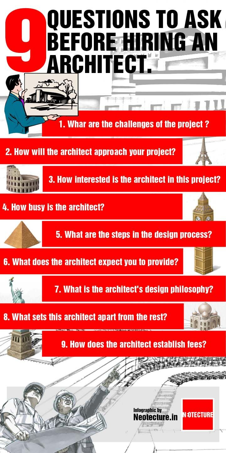 Questions to Ask Before Hiring an Architect - Ask these most ...