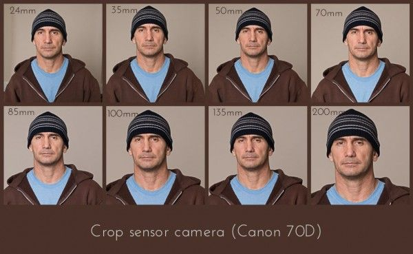 How To Find The Perfect Portrait Lens To Avoid Distortion Photoshop Actions And Lightroom Presets Mcp Actions Photography Tips Photography Articles Learning Photography